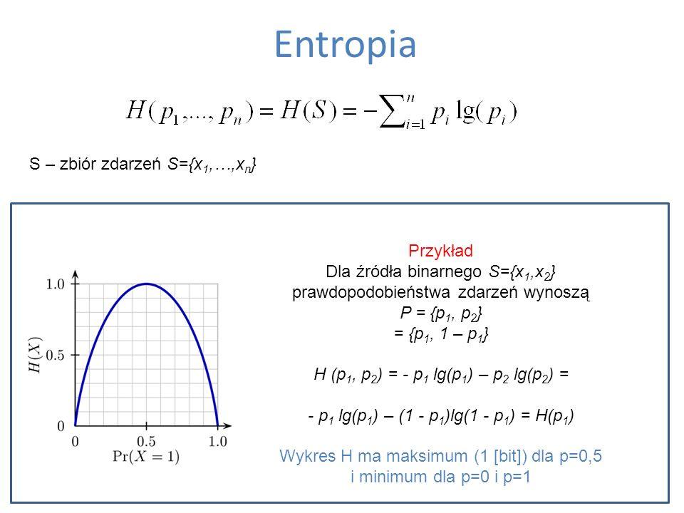 Entropia S – zbiór zdarzeń S={x 1,…,x n } Przykład Dla źródła binarnego S={x 1,x 2 } prawdopodobieństwa zdarzeń wynoszą P = {p 1, p 2 } = {p 1, 1 – p