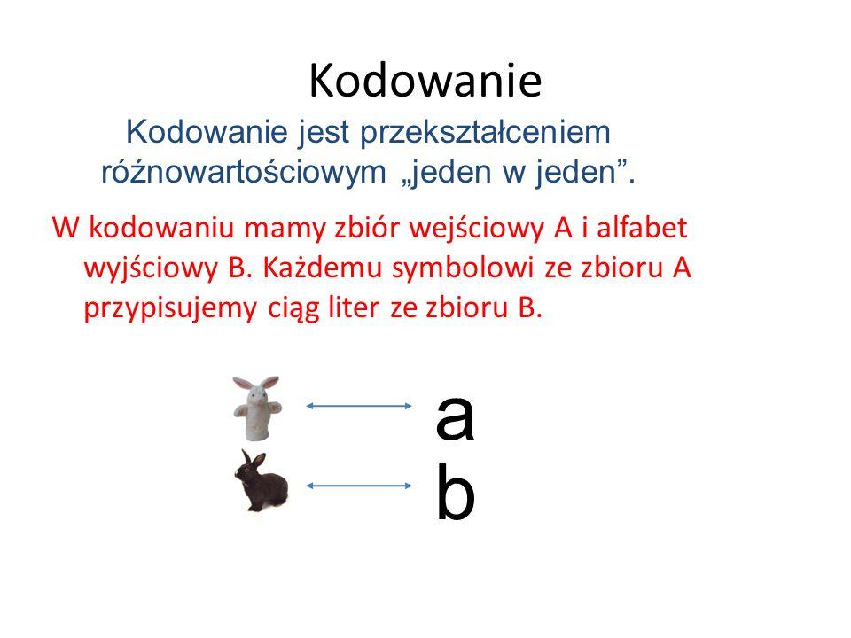 Kodowanie W kodowaniu mamy zbiór wejściowy A i alfabet wyjściowy B. Każdemu symbolowi ze zbioru A przypisujemy ciąg liter ze zbioru B. a b Kodowanie j