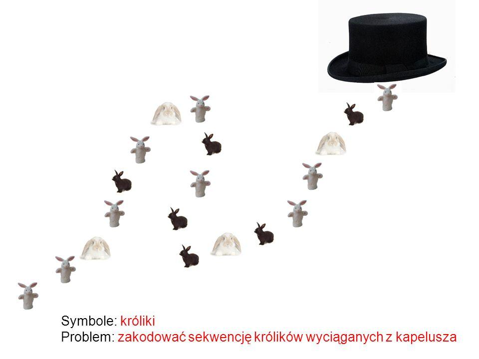 Symbole: króliki Problem: zakodować sekwencję królików wyciąganych z kapelusza