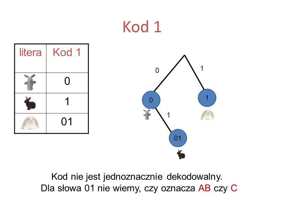 Kod 1 literaKod 1 A0 B1 C01 Kod nie jest jednoznacznie dekodowalny. Dla słowa 01 nie wiemy, czy oznacza AB czy C 0 1 01 0 1 1 BA C