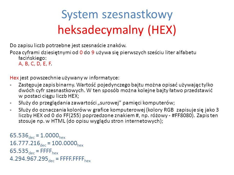 System szesnastkowy heksadecymalny (HEX) Do zapisu liczb potrzebne jest szesnaście znaków. Poza cyframi dziesiętnymi od 0 do 9 używa się pierwszych sz