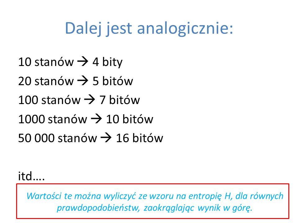 Dalej jest analogicznie: 10 stanów 4 bity 20 stanów 5 bitów 100 stanów 7 bitów 1000 stanów 10 bitów 50 000 stanów 16 bitów itd…. Wartości te można wyl