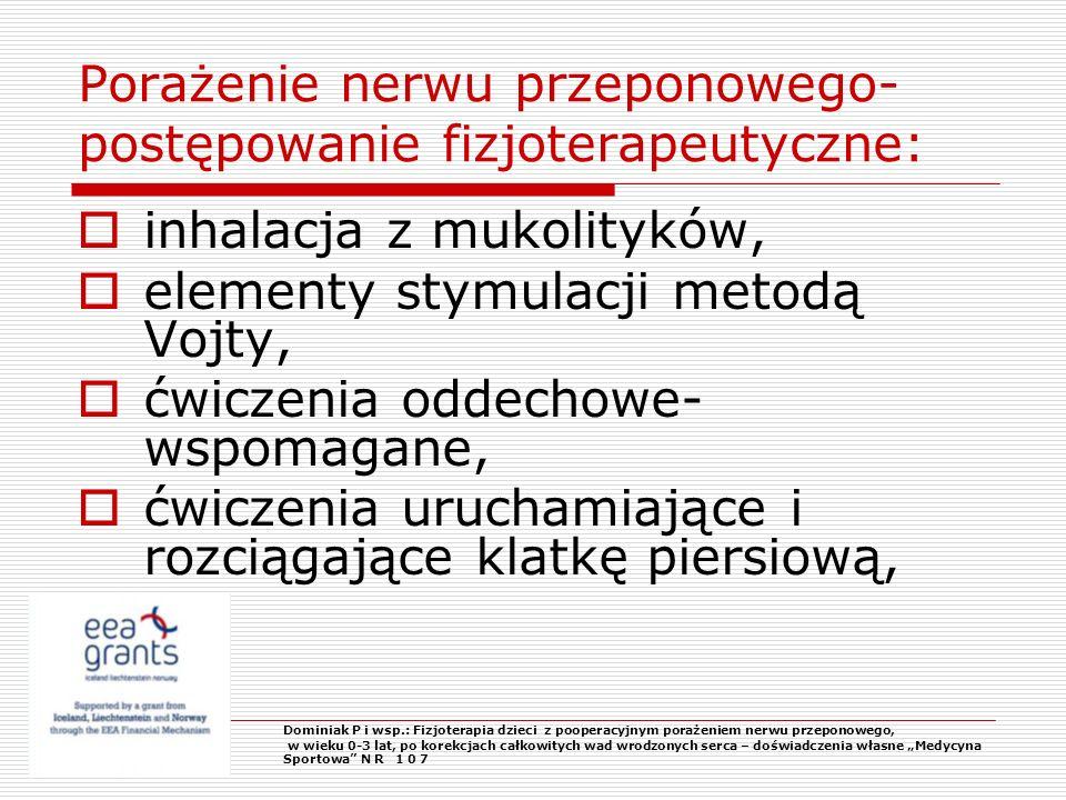 Porażenie nerwu przeponowego- postępowanie fizjoterapeutyczne: inhalacja z mukolityków, elementy stymulacji metodą Vojty, ćwiczenia oddechowe- wspomag