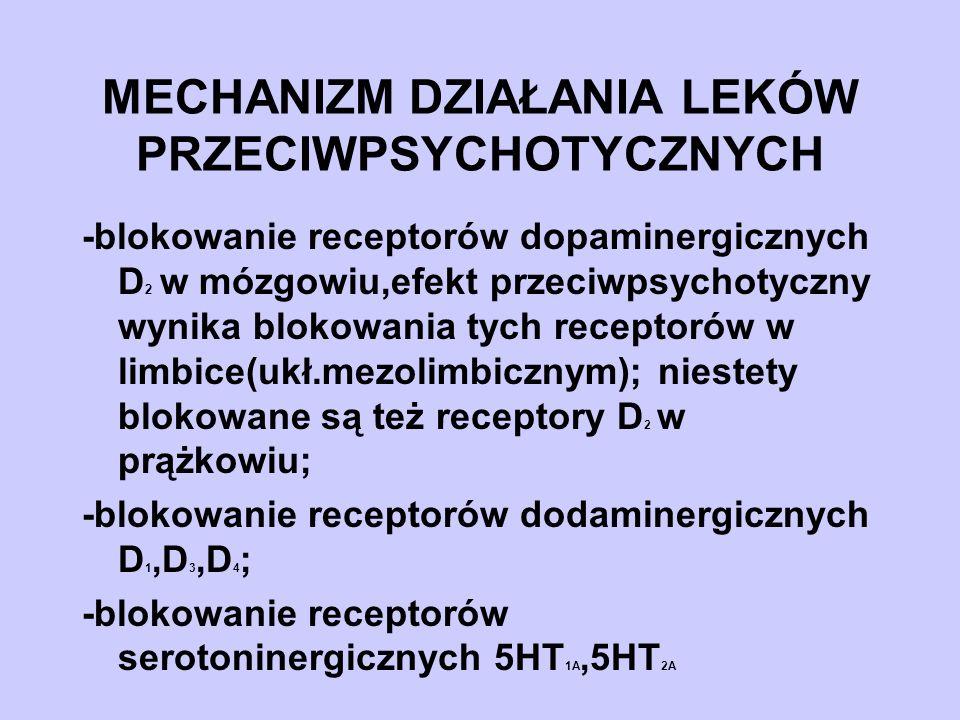 MECHANIZM DZIAŁANIA LEKÓW PRZECIWPSYCHOTYCZNYCH -blokowanie receptorów dopaminergicznych D 2 w mózgowiu,efekt przeciwpsychotyczny wynika blokowania ty