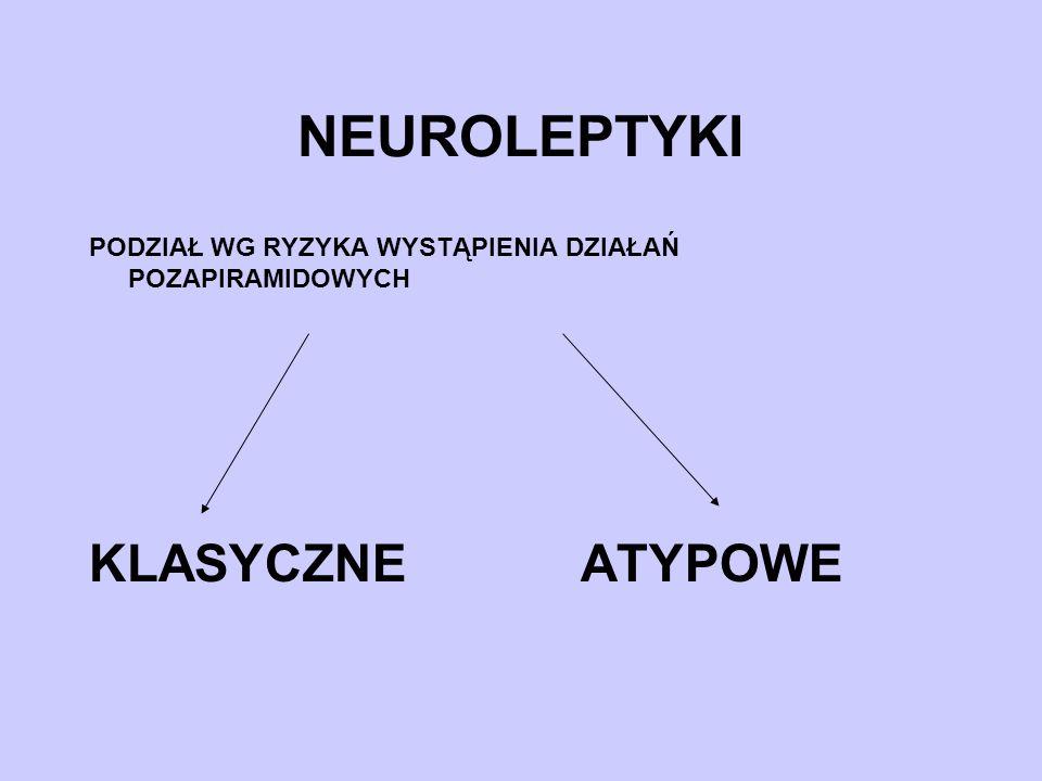 NEUROLEPTYKI PODZIAŁ WG RYZYKA WYSTĄPIENIA DZIAŁAŃ POZAPIRAMIDOWYCH KLASYCZNE ATYPOWE