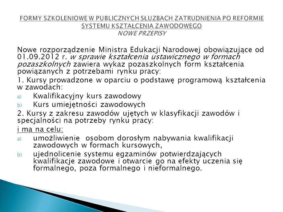 Nowe rozporządzenie Ministra Edukacji Narodowej obowiązujące od 01.09.2012 r. w sprawie kształcenia ustawicznego w formach pozaszkolnych zawiera wykaz