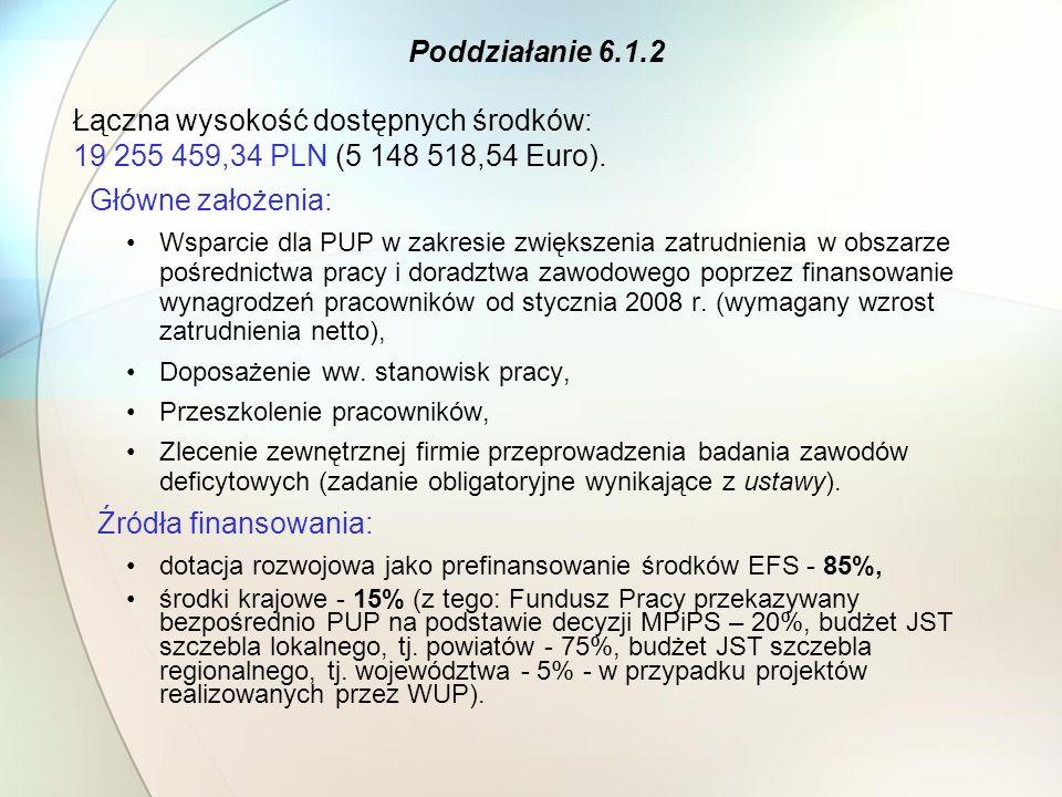 Łączna wysokość dostępnych środków: 19 255 459,34 PLN (5 148 518,54 Euro). Główne założenia: Wsparcie dla PUP w zakresie zwiększenia zatrudnienia w ob