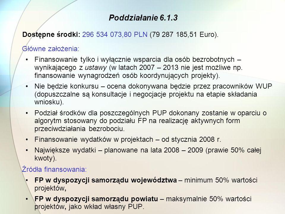 Poddziałanie 6.1.3 Dostępne środki: 296 534 073,80 PLN (79 287 185,51 Euro). Główne założenia: Finansowanie tylko i wyłącznie wsparcia dla osób bezrob