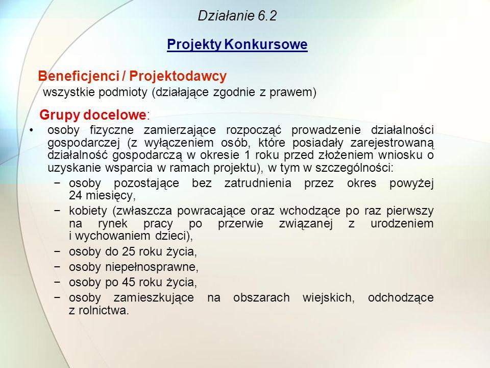 Działanie 6.2 Projekty Konkursowe Beneficjenci / Projektodawcy wszystkie podmioty (działające zgodnie z prawem) Grupy docelowe: osoby fizyczne zamierz