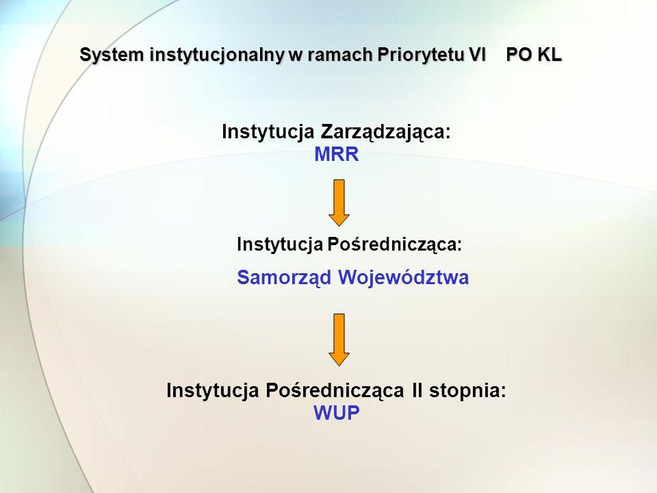 Instytucja Zarządzająca: MRR Instytucja Pośrednicząca II stopnia: WUP Instytucja Pośrednicząca: Samorząd Województwa System instytucjonalny w ramach Priorytetu VI PO KL