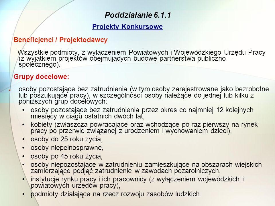 Projekty Konkursowe Beneficjenci / Projektodawcy Wszystkie podmioty, z wyłączeniem Powiatowych i Wojewódzkiego Urzędu Pracy (z wyjątkiem projektów obejmujących budowę partnerstwa publiczno – społecznego).