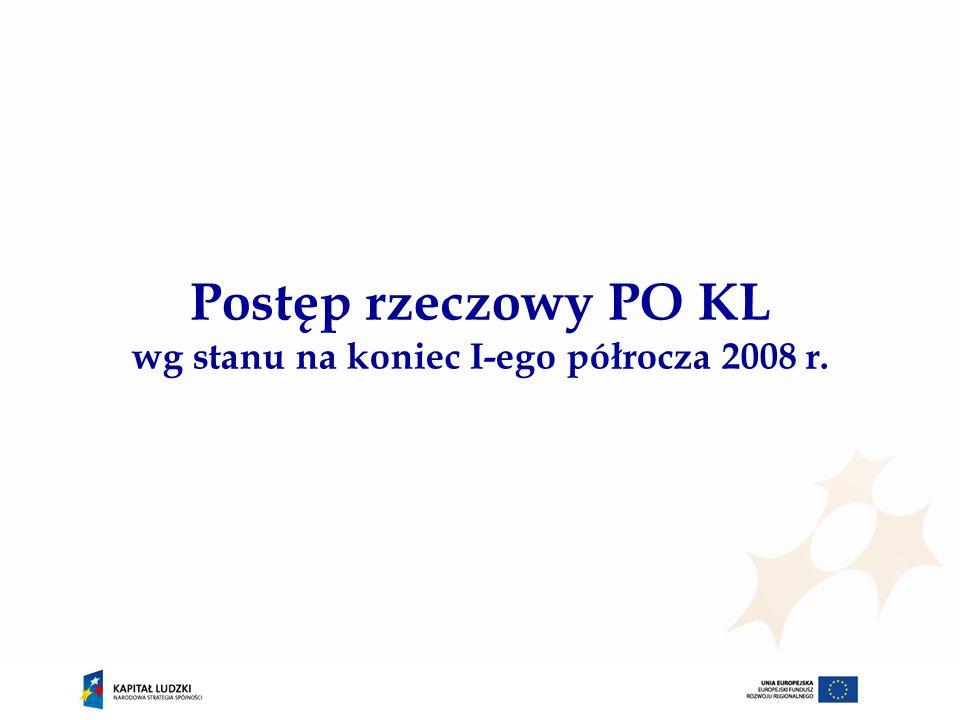 Postęp rzeczowy PO KL wg stanu na koniec I-ego półrocza 2008 r.