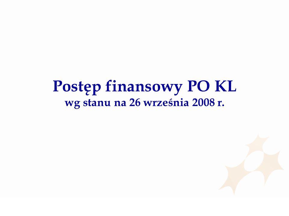 Postęp finansowy PO KL wg stanu na 26 września 2008 r.