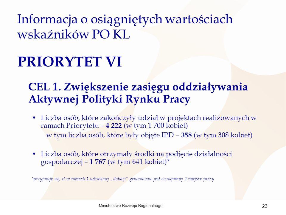 Ministerstwo Rozwoju Regionalnego 23 Informacja o osiągniętych wartościach wskaźników PO KL PRIORYTET VI CEL 1.