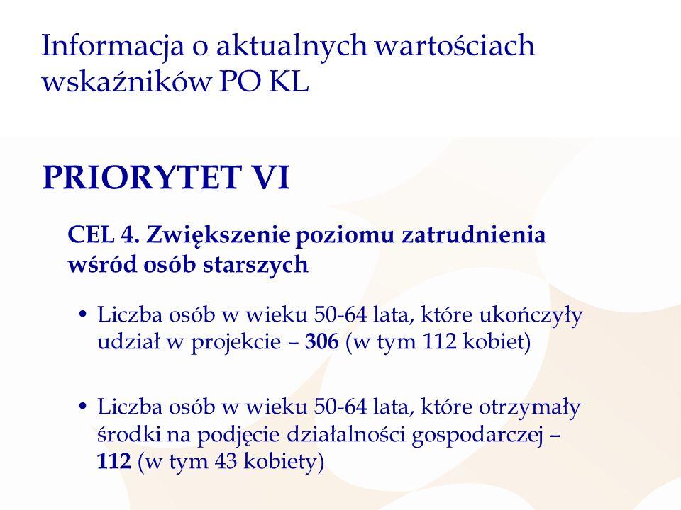 Ministerstwo Rozwoju Regionalnego 26 Informacja o aktualnych wartościach wskaźników PO KL PRIORYTET VI CEL 4.