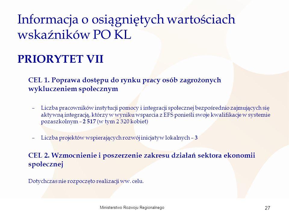 Ministerstwo Rozwoju Regionalnego 27 Informacja o osiągniętych wartościach wskaźników PO KL PRIORYTET VII CEL 1.