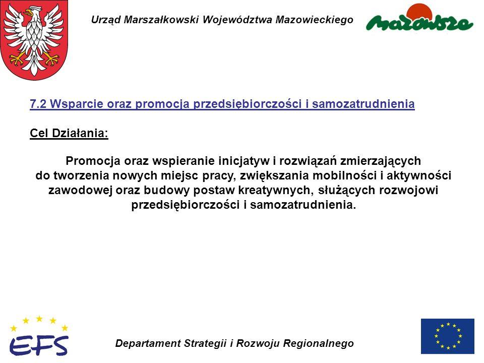 Urząd Marszałkowski Województwa Mazowieckiego Departament Strategii i Rozwoju Regionalnego Promocja oraz wspieranie inicjatyw i rozwiązań zmierzającyc