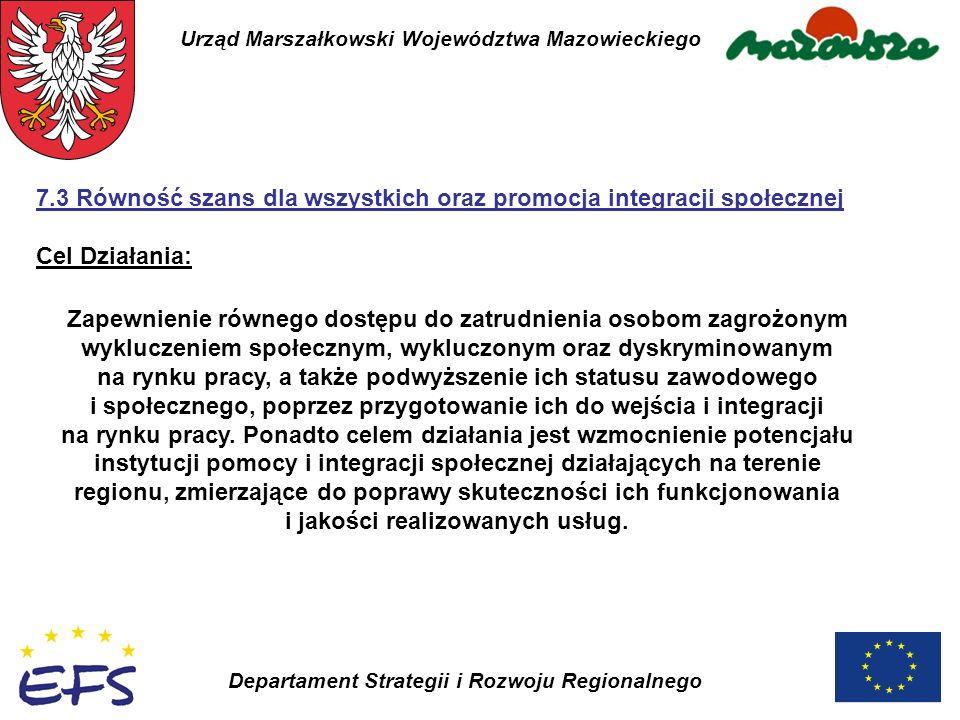 Urząd Marszałkowski Województwa Mazowieckiego Departament Strategii i Rozwoju Regionalnego Zapewnienie równego dostępu do zatrudnienia osobom zagrożon