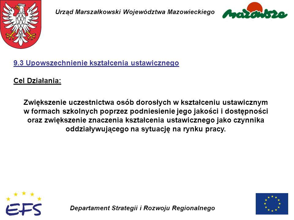 Urząd Marszałkowski Województwa Mazowieckiego Departament Strategii i Rozwoju Regionalnego Zwiększenie uczestnictwa osób dorosłych w kształceniu ustaw