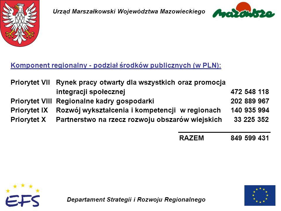 Urząd Marszałkowski Województwa Mazowieckiego Departament Strategii i Rozwoju Regionalnego Komponent regionalny - podział środków publicznych (w PLN):