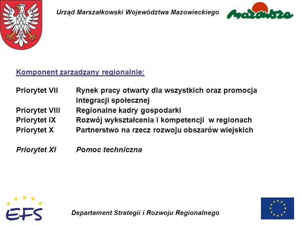 Urząd Marszałkowski Województwa Mazowieckiego Departament Strategii i Rozwoju Regionalnego Komponent zarządzany regionalnie: Priorytet VII Rynek pracy