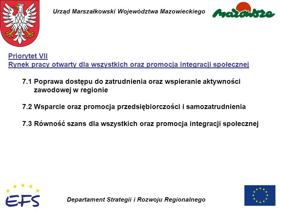 Urząd Marszałkowski Województwa Mazowieckiego Departament Strategii i Rozwoju Regionalnego Priorytet VII Rynek pracy otwarty dla wszystkich oraz promo