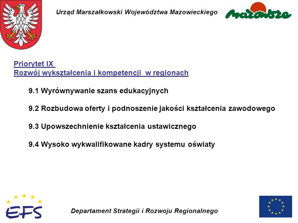 Urząd Marszałkowski Województwa Mazowieckiego Departament Strategii i Rozwoju Regionalnego Priorytet IX Rozwój wykształcenia i kompetencji w regionach