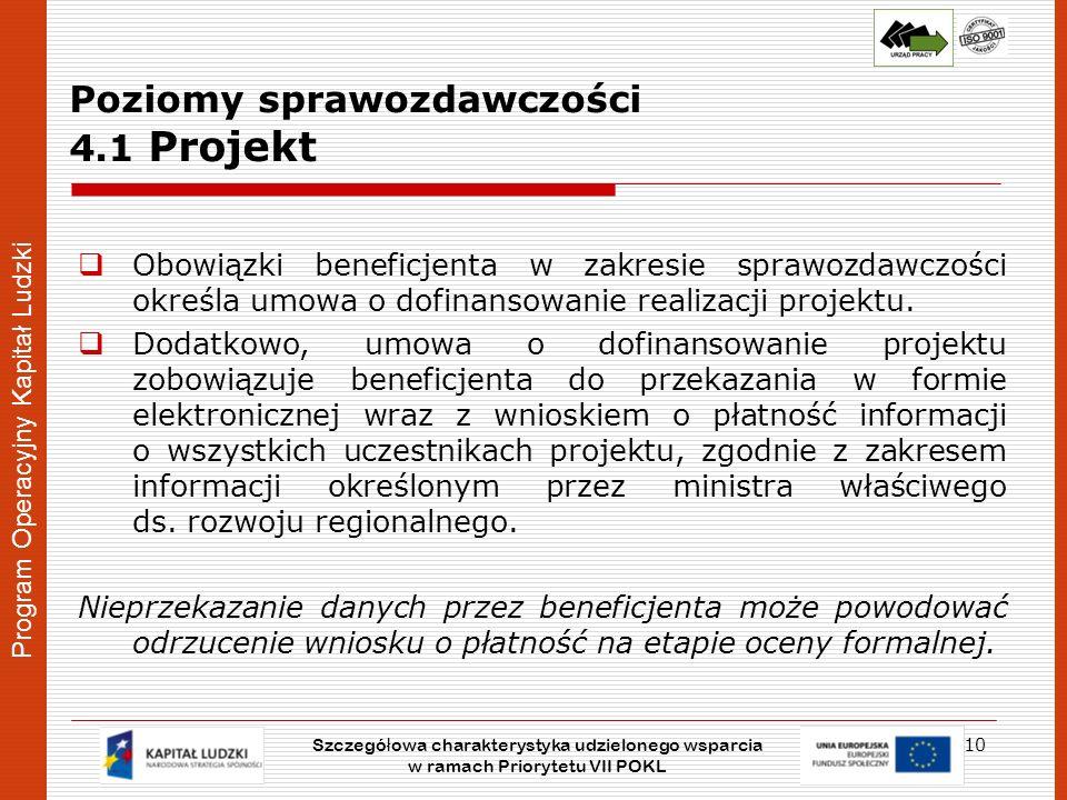 Program Operacyjny Kapitał Ludzki Poziomy sprawozdawczości 4.1 Projekt Obowiązki beneficjenta w zakresie sprawozdawczości określa umowa o dofinansowan