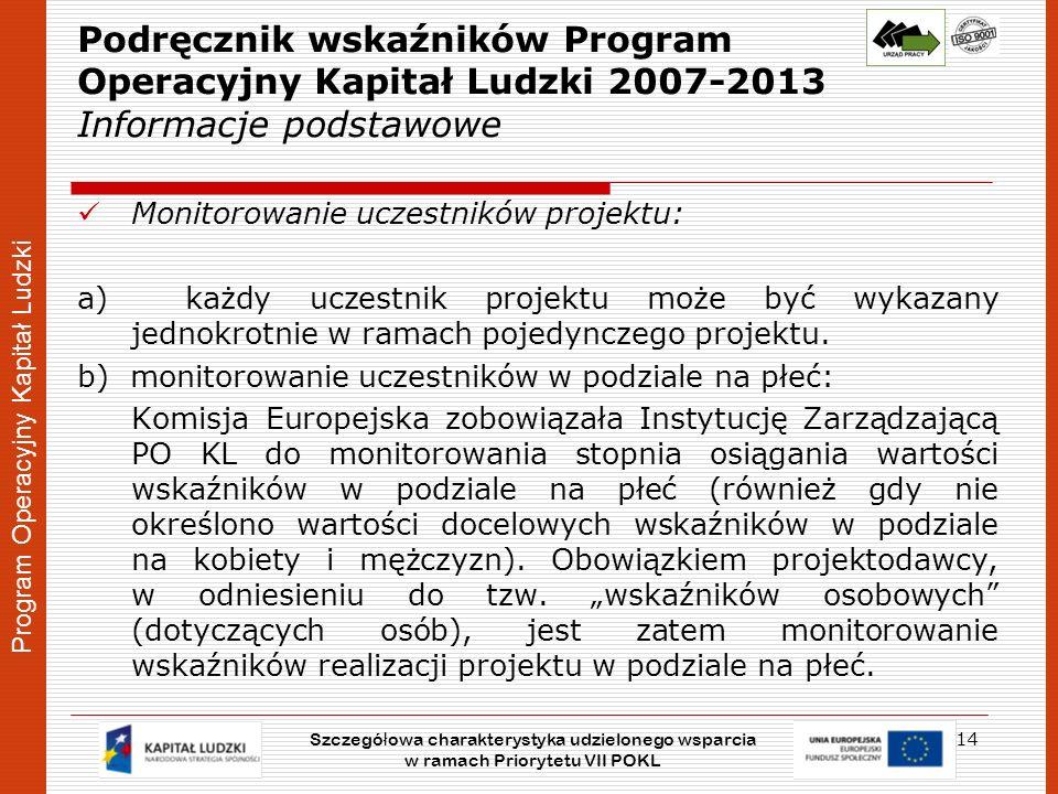 Program Operacyjny Kapitał Ludzki Podręcznik wskaźników Program Operacyjny Kapitał Ludzki 2007-2013 Informacje podstawowe Monitorowanie uczestników pr