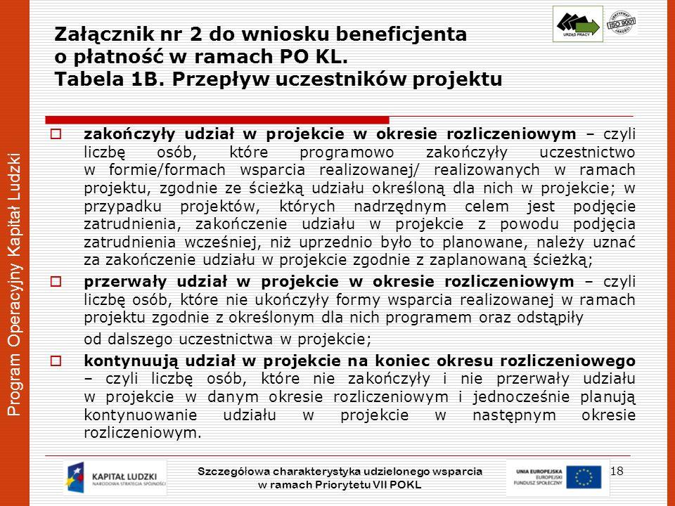 Program Operacyjny Kapitał Ludzki Załącznik nr 2 do wniosku beneficjenta o płatność w ramach PO KL. Tabela 1B. Przepływ uczestników projektu zakończył