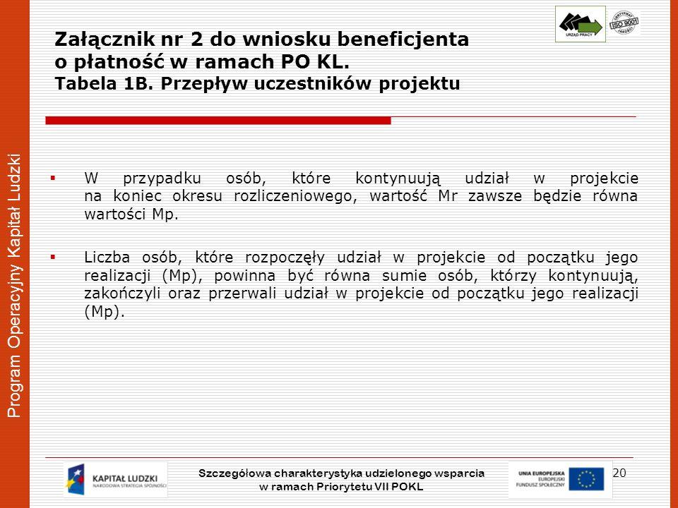 Program Operacyjny Kapitał Ludzki Załącznik nr 2 do wniosku beneficjenta o płatność w ramach PO KL. Tabela 1B. Przepływ uczestników projektu W przypad