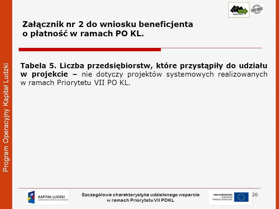 Program Operacyjny Kapitał Ludzki Załącznik nr 2 do wniosku beneficjenta o płatność w ramach PO KL. Tabela 5. Liczba przedsiębiorstw, które przystąpił