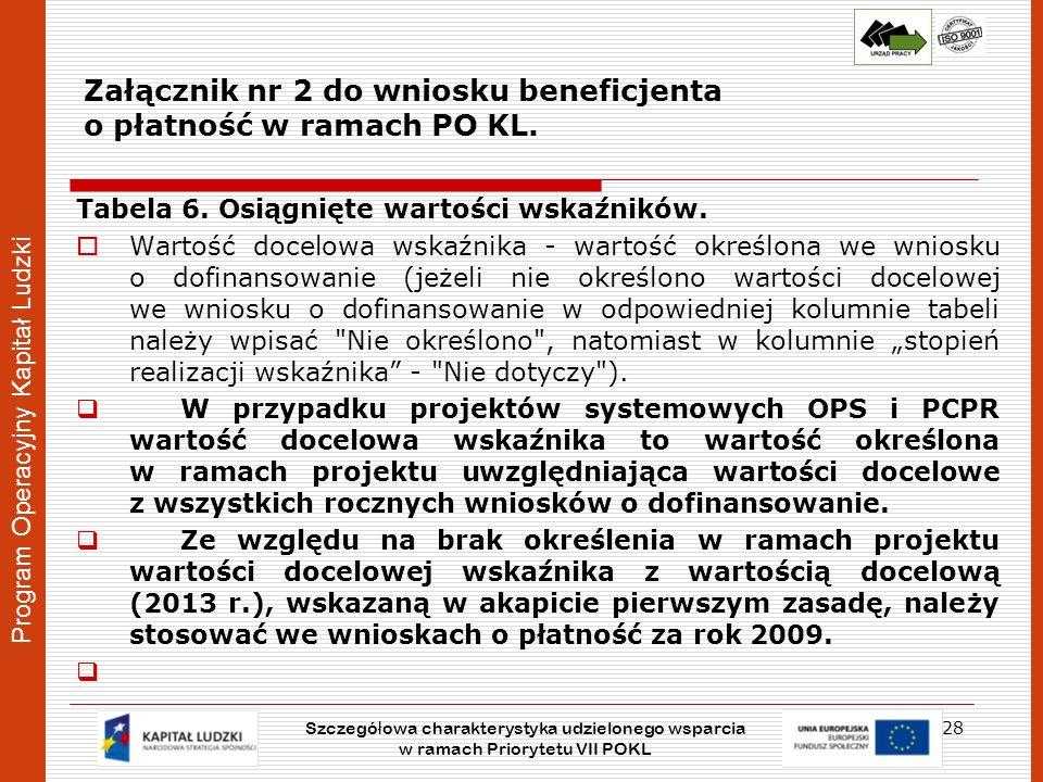 Program Operacyjny Kapitał Ludzki Załącznik nr 2 do wniosku beneficjenta o płatność w ramach PO KL. Tabela 6. Osiągnięte wartości wskaźników. Wartość