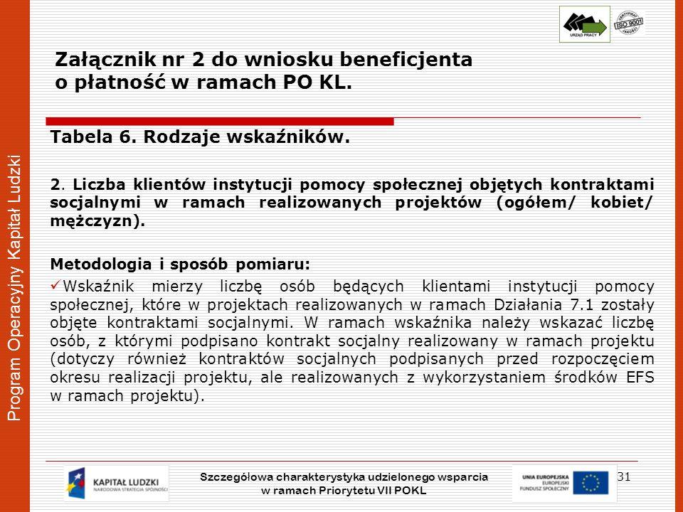Program Operacyjny Kapitał Ludzki Załącznik nr 2 do wniosku beneficjenta o płatność w ramach PO KL. Tabela 6. Rodzaje wskaźników. 2. Liczba klientów i