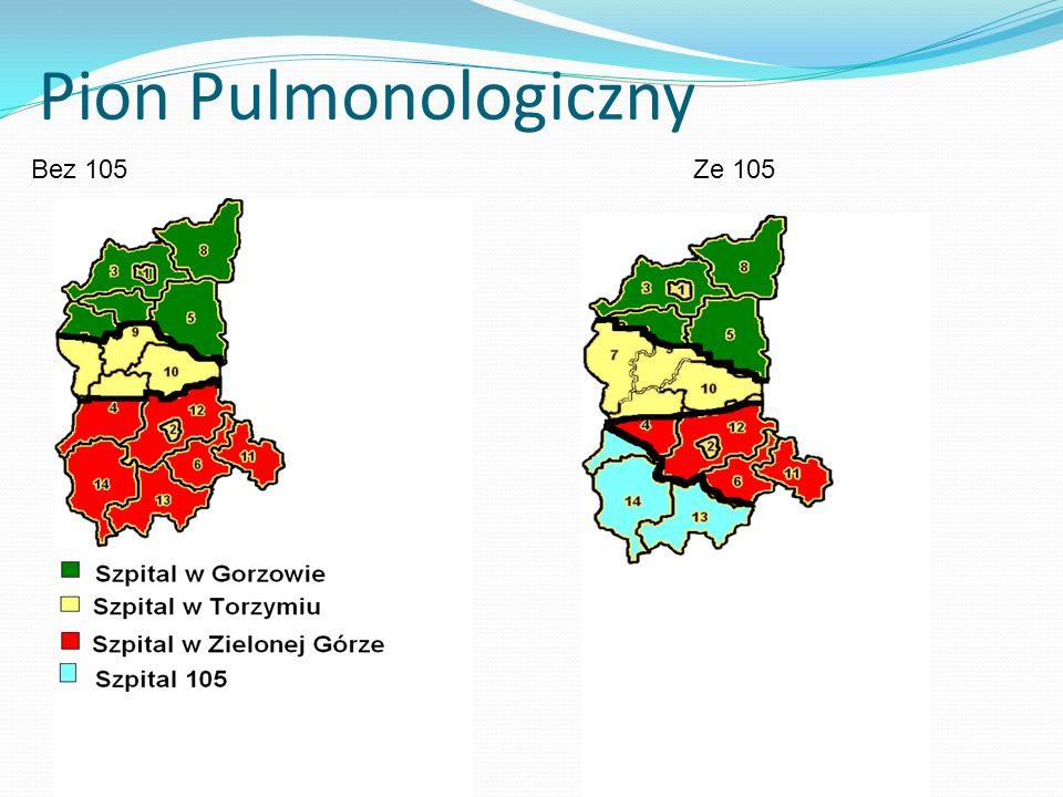 Zasoby Szpitala 105 w Żarach Zatrudnienie ogółem 801 osób w tym 141 lekarzy W ciągu roku leczy około 20 tysięcy osób na oddziałach szpitalnych i ponad 100 tysięcy w poradniach specjalistycznych Szpital posiada 17 oddziałów szpitalnych, 6 pododdziałów oraz 33 poradnie Łączna liczba łóżek szpitalnych 397, w tym w filii w Żaganiu 121.