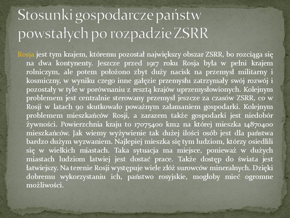 Wspólnota Niepodległych Państw (ros.