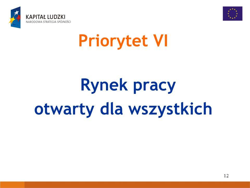 12 Priorytet VI Rynek pracy otwarty dla wszystkich