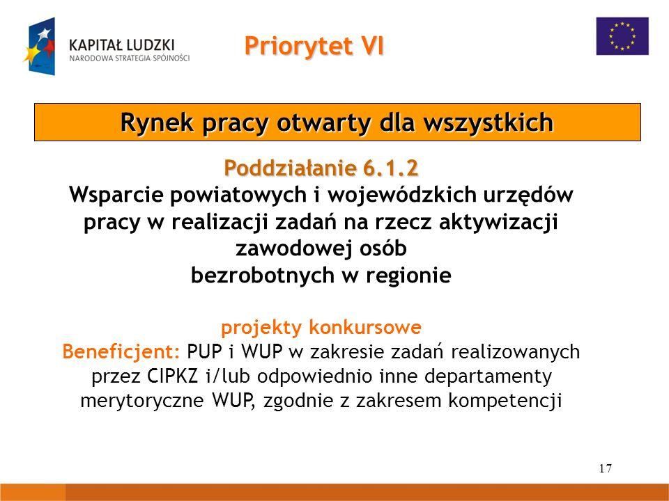 17 Priorytet VI Rynek pracy otwarty dla wszystkich Poddziałanie 6.1.2 Wsparcie powiatowych i wojewódzkich urzędów pracy w realizacji zadań na rzecz ak