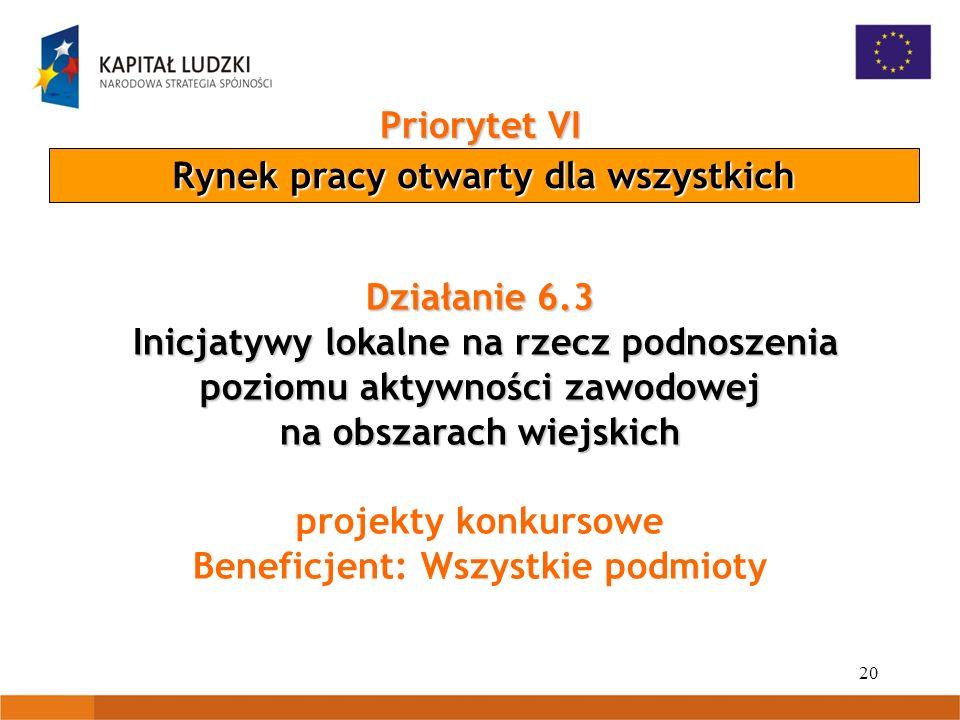 20 Priorytet VI Rynek pracy otwarty dla wszystkich Działanie 6.3 Inicjatywy lokalne na rzecz podnoszenia poziomu aktywności zawodowej na obszarach wiejskich Inicjatywy lokalne na rzecz podnoszenia poziomu aktywności zawodowej na obszarach wiejskich projekty konkursowe Beneficjent: Wszystkie podmioty