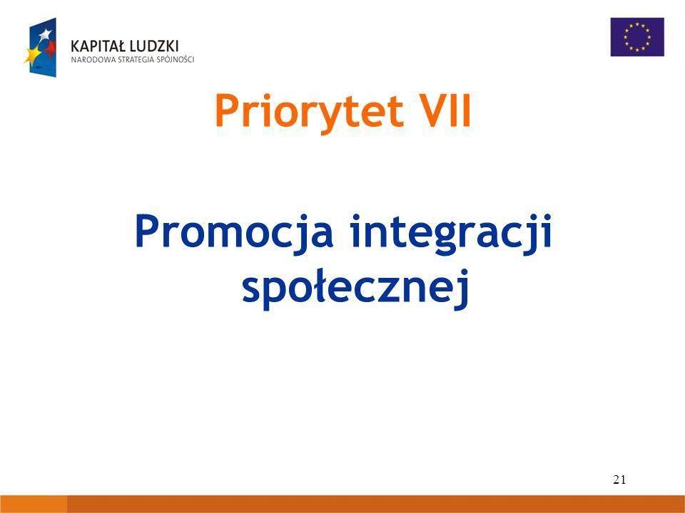 21 Priorytet VII Promocja integracji społecznej