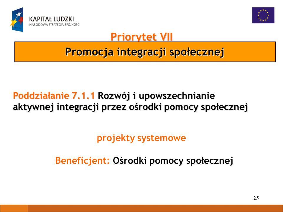 25 Priorytet VII Promocja integracji społecznej Poddziałanie 7.1.1 Rozwój i upowszechnianie aktywnej integracji przez ośrodki pomocy społecznej projekty systemowe Beneficjent: Ośrodki pomocy społecznej
