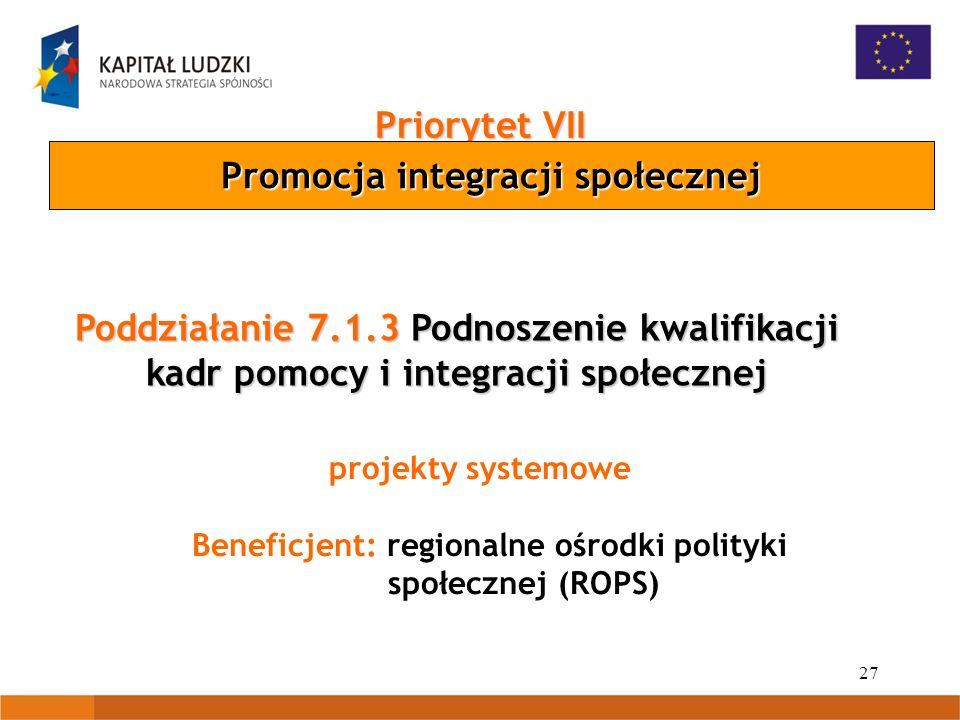 27 Priorytet VII Promocja integracji społecznej Poddziałanie 7.1.3 Podnoszenie kwalifikacji kadr pomocy i integracji społecznej projekty systemowe Beneficjent: regionalne ośrodki polityki społecznej (ROPS)