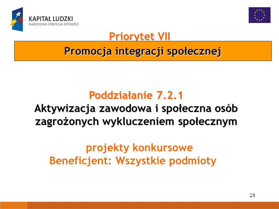 28 Priorytet VII Promocja integracji społecznej Poddziałanie 7.2.1 Aktywizacja zawodowa i społeczna osób zagrożonych wykluczeniem społecznym projekty konkursowe Beneficjent: Wszystkie podmioty