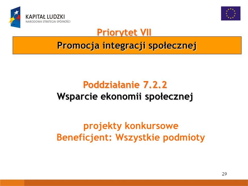 29 Priorytet VII Promocja integracji społecznej Poddziałanie 7.2.2 Wsparcie ekonomii społecznej projekty konkursowe Beneficjent: Wszystkie podmioty