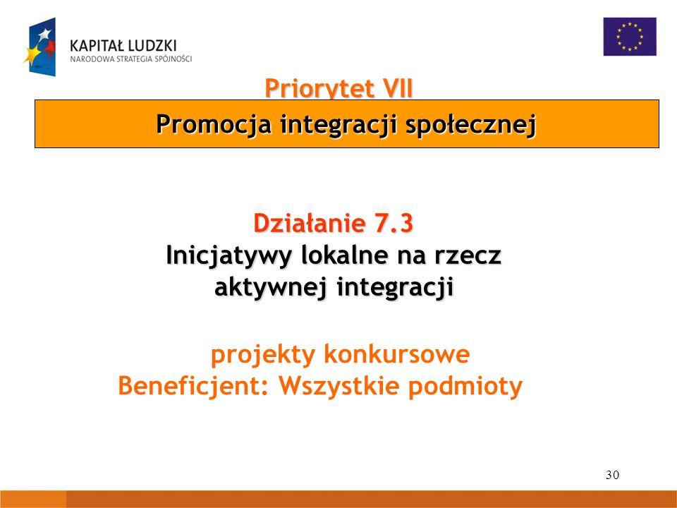 30 Priorytet VII Promocja integracji społecznej Działanie 7.3 Inicjatywy lokalne na rzecz aktywnej integracji projekty konkursowe Beneficjent: Wszystk