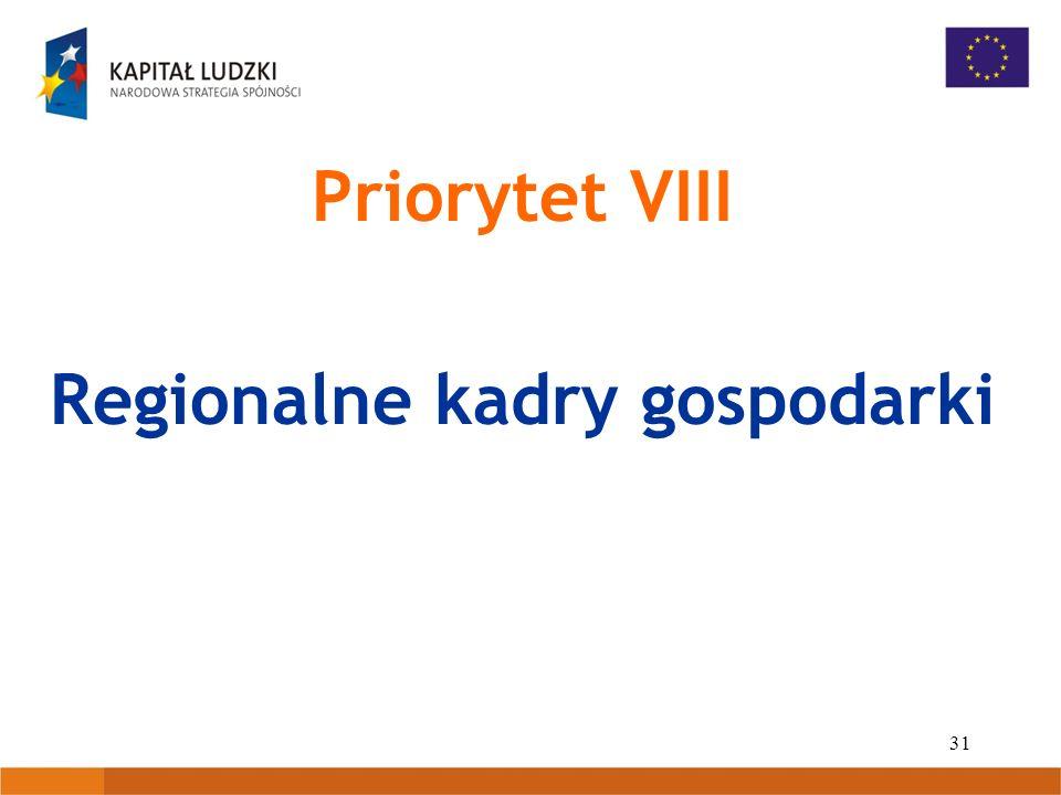 31 Priorytet VIII Regionalne kadry gospodarki