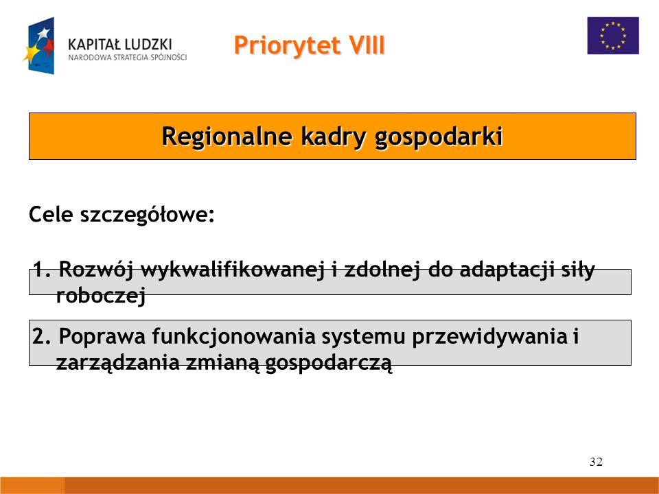 32 Priorytet VIII Regionalne kadry gospodarki 1. Rozwój wykwalifikowanej i zdolnej do adaptacji siły roboczej 2. Poprawa funkcjonowania systemu przewi