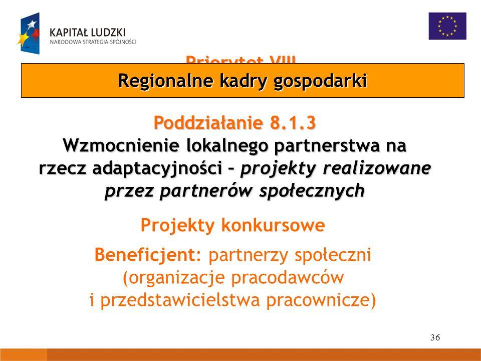 36 Priorytet VIII Poddziałanie 8.1.3 Wzmocnienie lokalnego partnerstwa na rzecz adaptacyjności – projekty realizowane przez partnerów społecznych Projekty konkursowe Beneficjent: partnerzy społeczni (organizacje pracodawców i przedstawicielstwa pracownicze) Regionalne kadry gospodarki