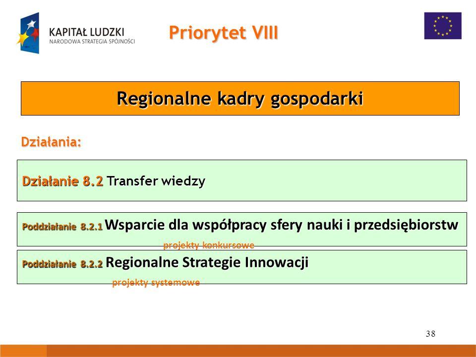 38 Działanie 8.2 Transfer wiedzy Priorytet VIII Regionalne kadry gospodarki Działania: Poddziałanie 8.2.1 Wsparcie dla współpracy sfery nauki i przeds