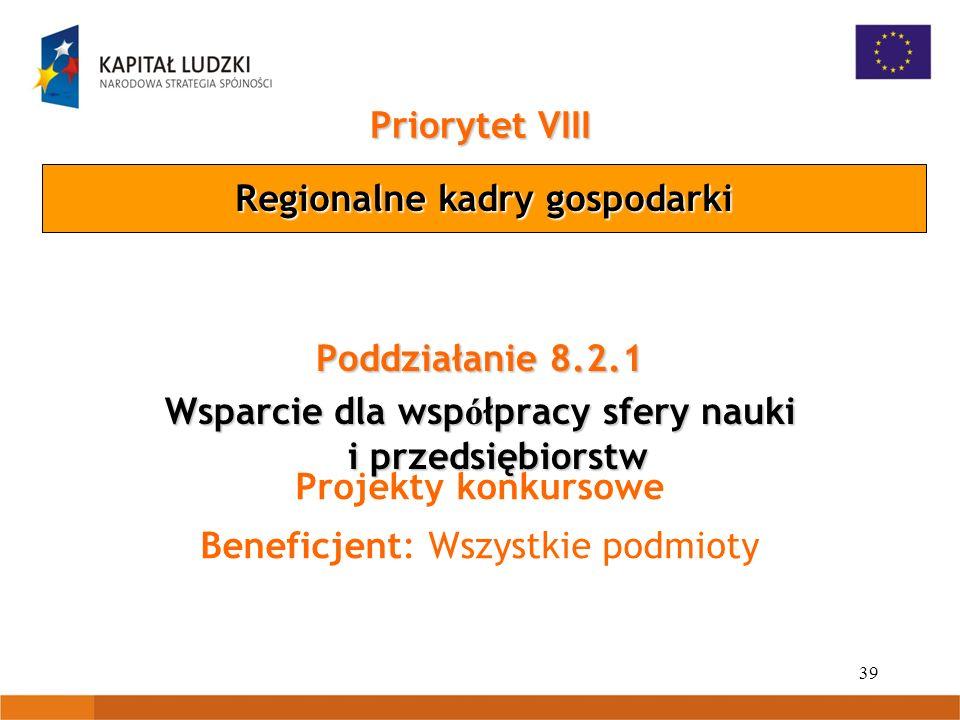 39 Priorytet VIII Poddziałanie 8.2.1 Wsparcie dla wsp ó łpracy sfery nauki i przedsiębiorstw Regionalne kadry gospodarki Projekty konkursowe Beneficjent: Wszystkie podmioty